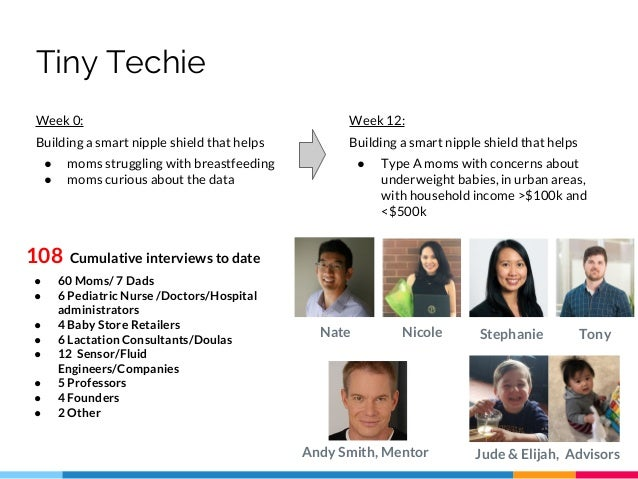 Tiny Techie Nate Nicole Stephanie Tony 108 Cumulative interviews to date ● 60 Moms/ 7 Dads ● 6 Pediatric Nurse /Doctors/Ho...