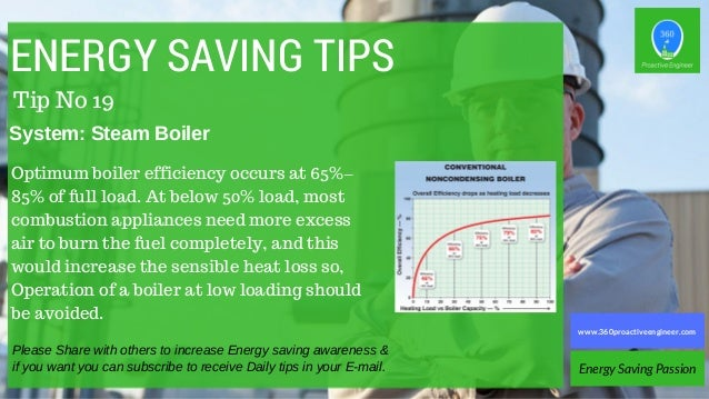 ENERGY SAVING TIPS Optimum boiler efficiency occurs at 65%– 85% of full load. At below 50% load, most combustion appliance...