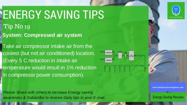ENERGY SAVING TIPS Take air compressor intake air from the coolest (but not air conditioned) location. (Every 5 C reductio...