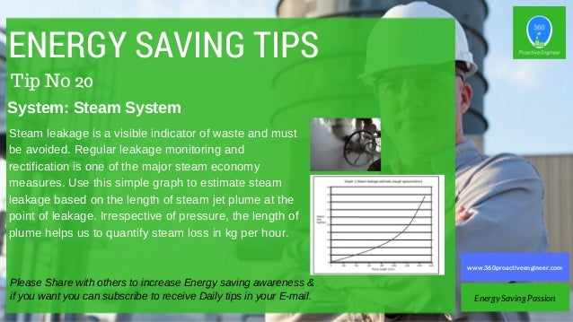 ENERGY SAVING TIPS Steam leakage is a visible indicator of waste and must be avoided. Regular leakage monitoring and recti...