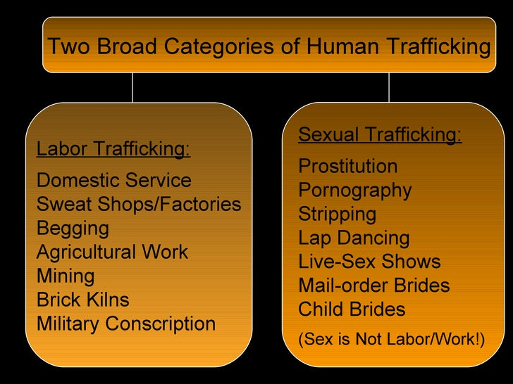 Sex Trafficking Statistics, Sexual Slavery Facts.