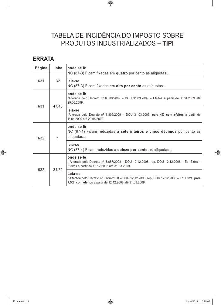 tabela de incidência do imposto sobre            produtos industrializados – TIPIERRATAPágina   linha   onde se lê        ...