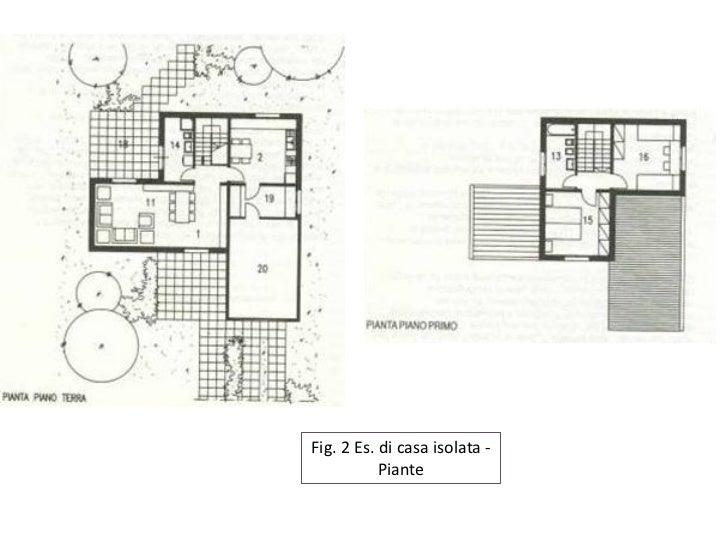Tipi edil resid for Piani a pianta aperta con piano seminterrato