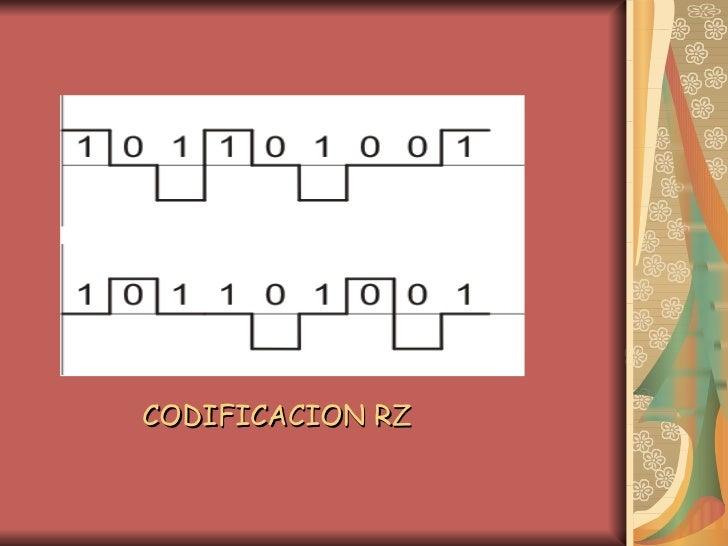 CODIFICACION RZ
