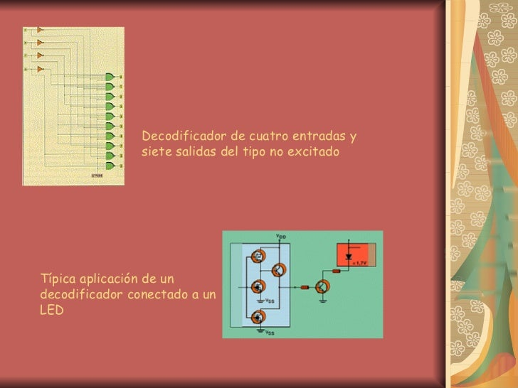 Decodificador de cuatro entradas y siete salidas del tipo no excitado  Típica aplicación de un decodificador conectado a ...