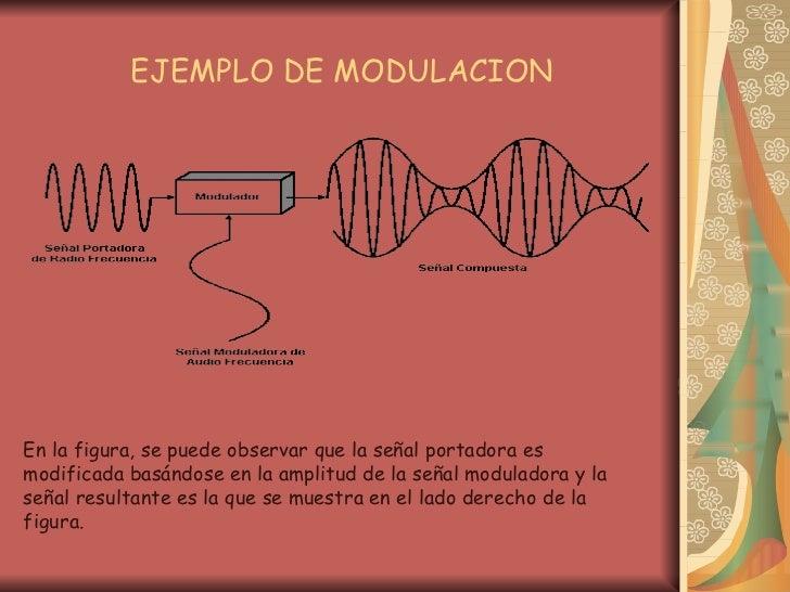 EJEMPLO DE MODULACION En la figura, se puede observar que la señal portadora es modificada basándose en la amplitud de la ...