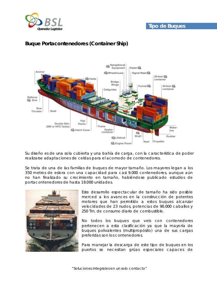 Tipo de BuquesBuque Portacontenedores (Container Ship)Su diseño es de una sola cubierta y una bahía de carga, con la carac...
