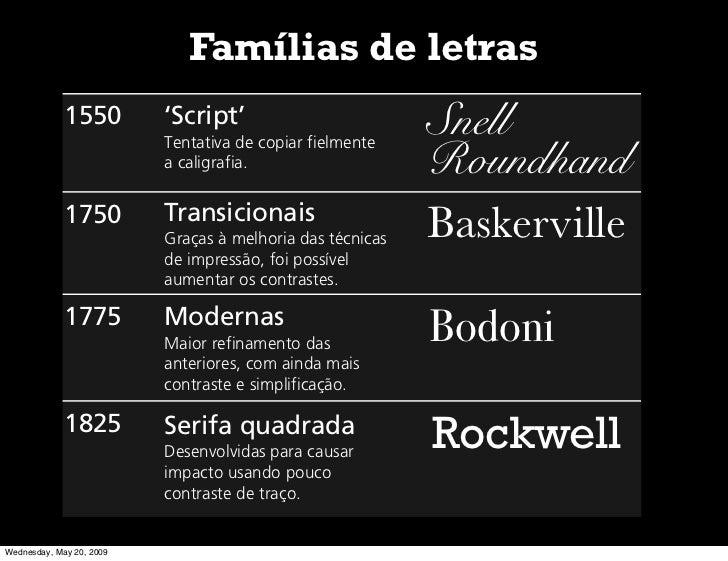 Famílias de letras              1550         'Script'                           Tentativa de copiar fielmente             ...
