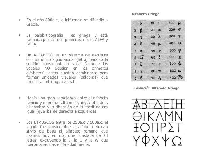 Tipografias Slide 3