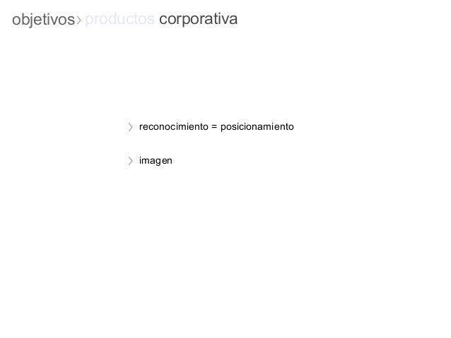 Tipología publicidad