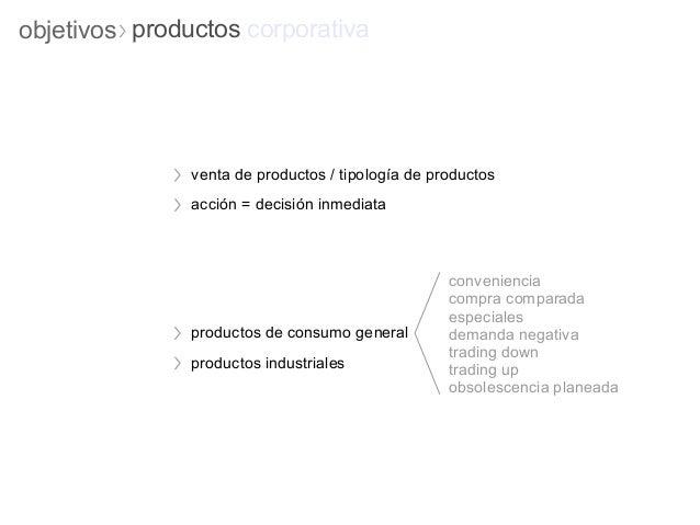 objetivos productos corporativa               venta de productos / tipología de productos               acción = decisión ...