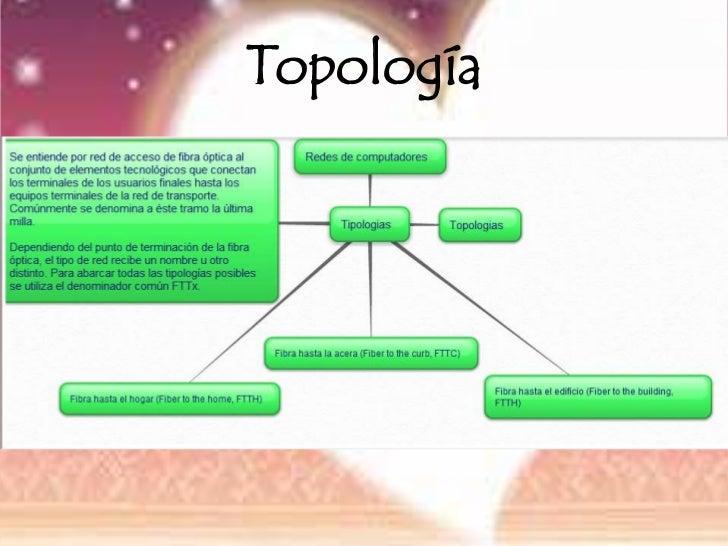 Tipologías y topologías Slide 3
