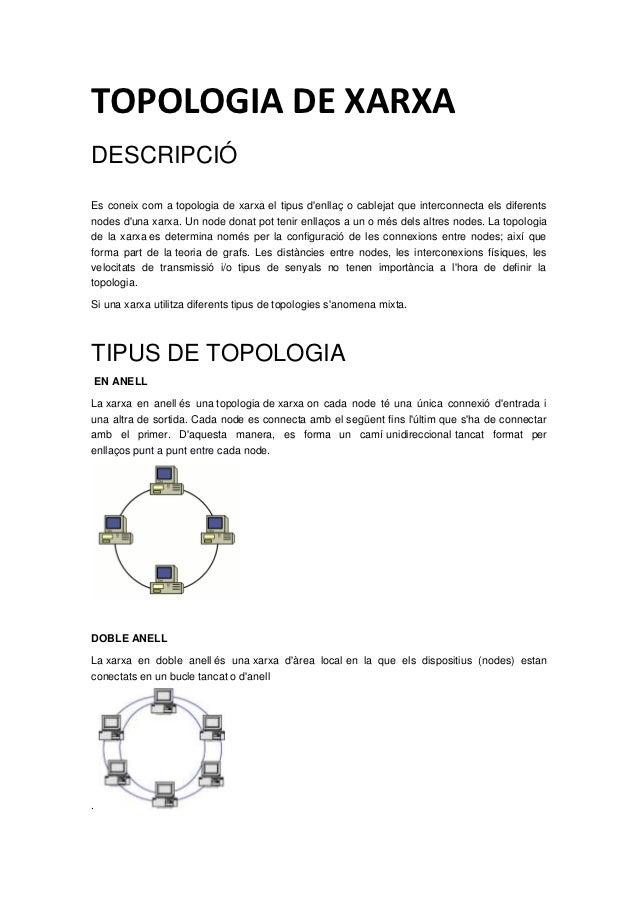 TOPOLOGIA DE XARXADESCRIPCIÓEs coneix com a topologia de xarxa el tipus denllaç o cablejat que interconnecta els diferents...