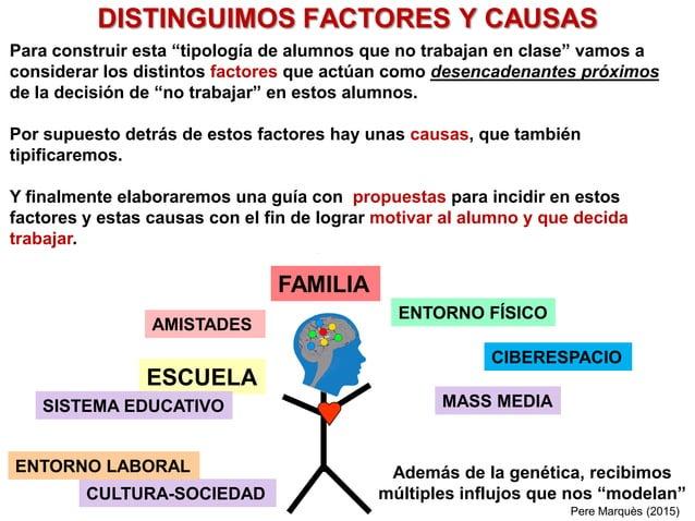 """DISTINGUIMOS FACTORES Y CAUSAS Pere Marquès (2015) Para construir esta """"tipología de alumnos que habitualmente no trabajan..."""