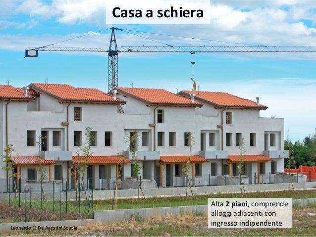 Tipologie di abitazioni for Moderni piani casa fienile