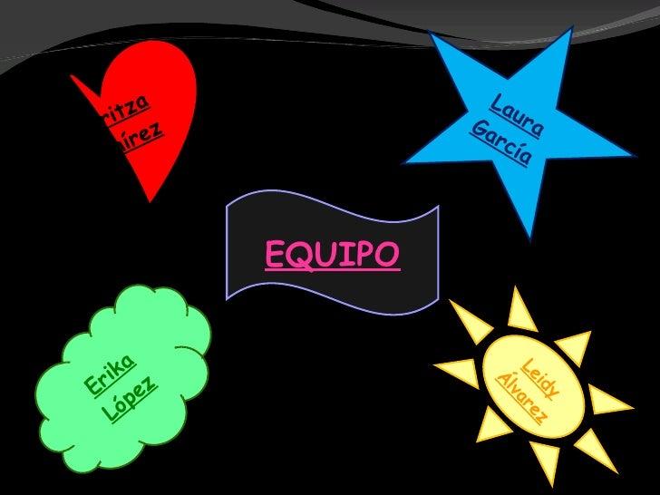 Maritza Ramírez EQUIPO Laura García Erika López Leidy Álvarez