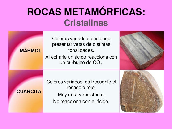 Tipos de rocas for Marmol clasificacion