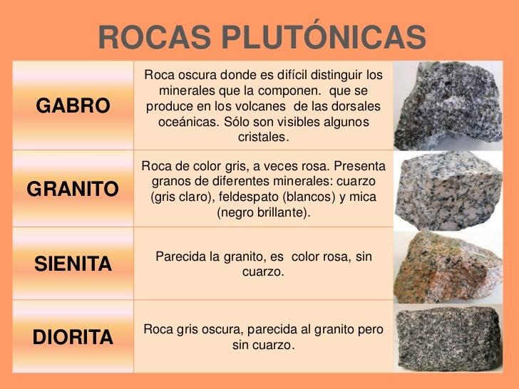 Tipos de rocas for De donde es la roca