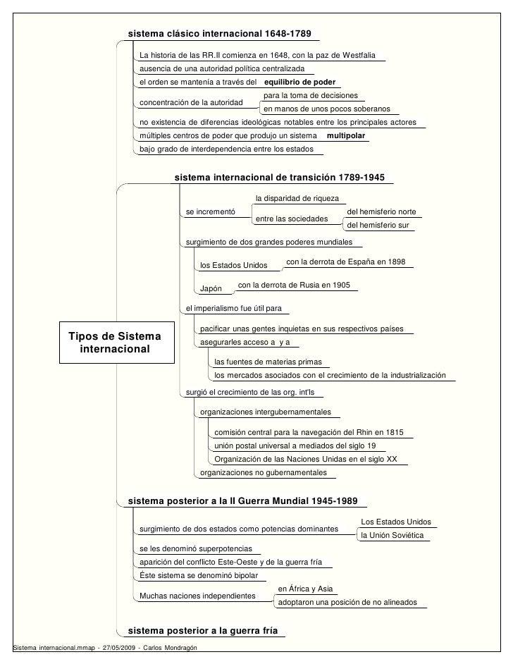 sistema clásico internacional 1648-1789                                         La historia de las RR.II comienza en 1648,...