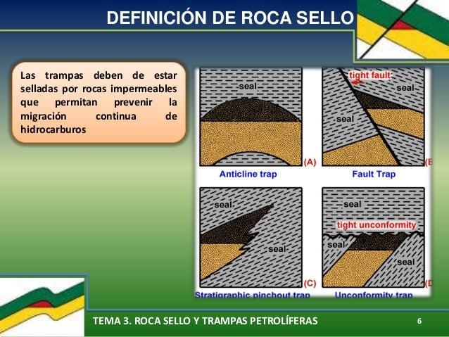 Tipos de trampas de petroleo original for Roca definicion