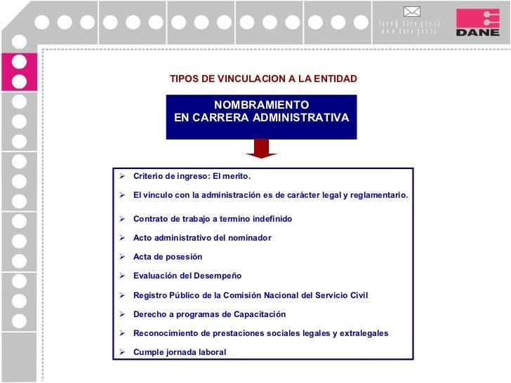 <ul><li>Criterio de ingreso: El merito. </li></ul><ul><li>El vinculo con la administración es de carácter legal y reglamen...