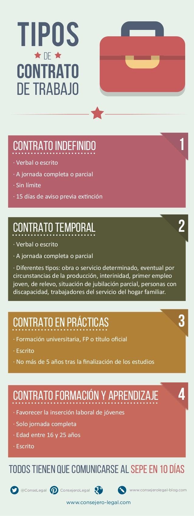 tipos de contrato de trabajo consejero legal infograf a