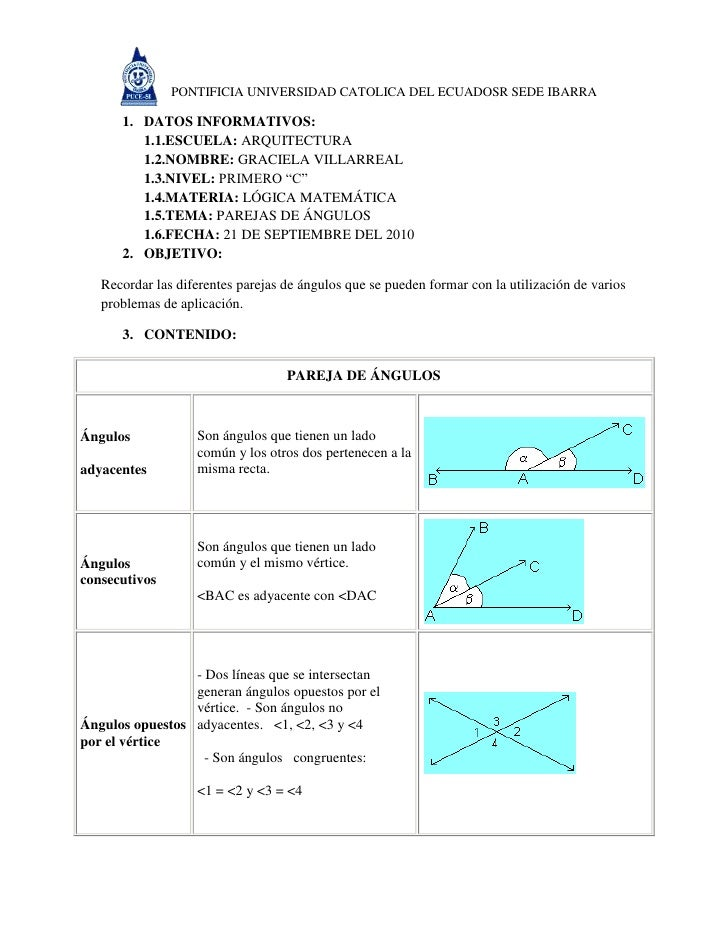 120015-414020PONTIFICIA UNIVERSIDAD CATOLICA DEL ECUADOSR SEDE IBARRA<br />DATOS INFORMATIVOS:<br />ESCUELA: ARQUITECTURA<...