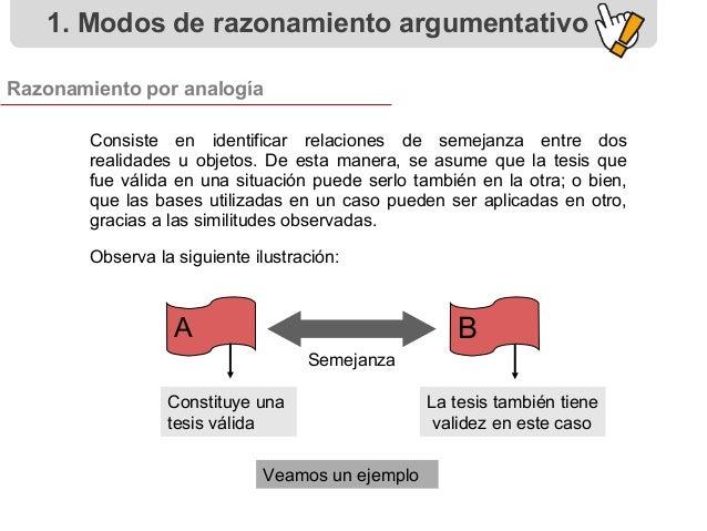 1. Modos de razonamiento argumentativo Consiste en identificar relaciones de semejanza entre dos realidades u objetos. De ...