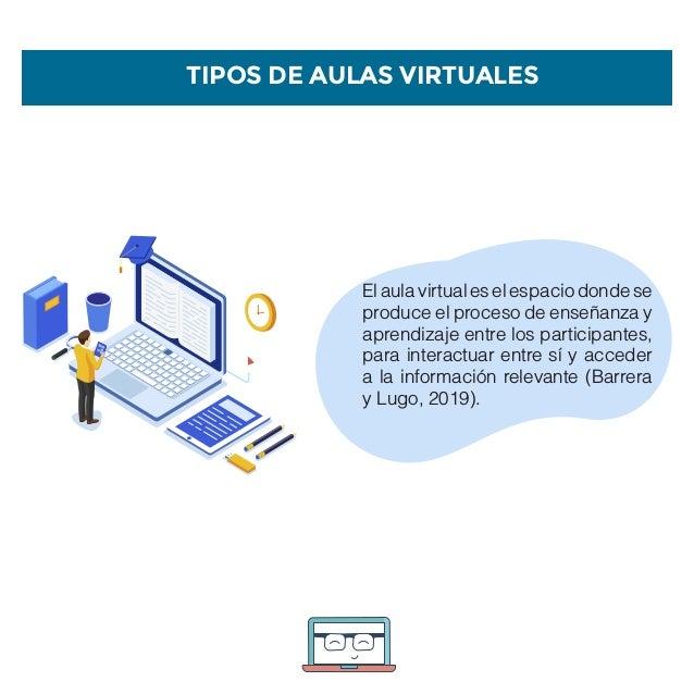 Tipos de aula virtual_Docente TIC Slide 2