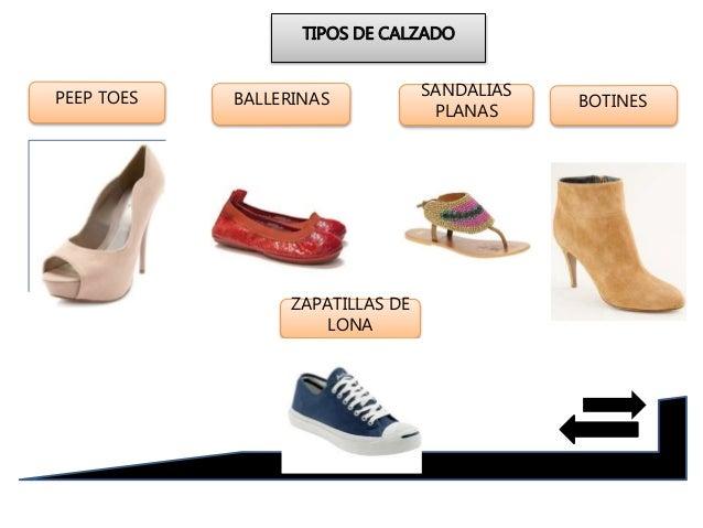 015e8fe59 Tipos de calzado para mujer - Selena Vega