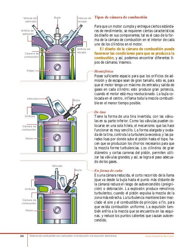 22 Sistema de combustible con carburador e introducción a la inyección electrónica www.mecanica-facil.com Tipos de cámara ...