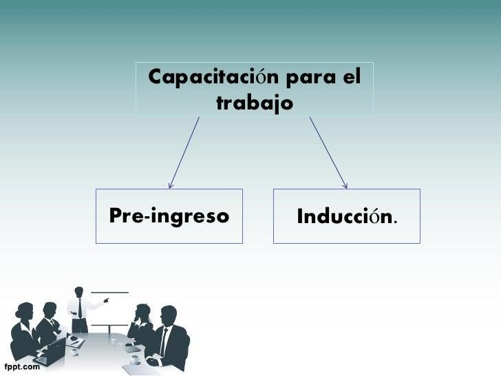 Capacitación para el         trabajoPre-ingreso     Inducción.