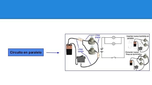 Circuito Yes : Tipos de circuitos y experimentación