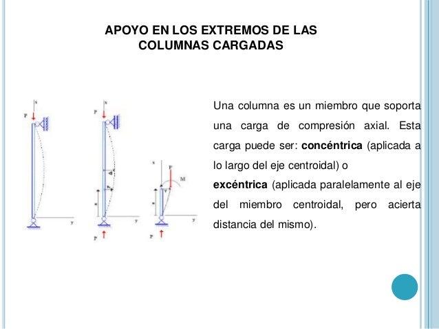 Columna flexion biaxial