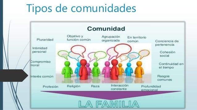 Tipos de comunidades