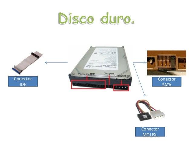 Conector IDE Conector SATA Conector MOLEX.