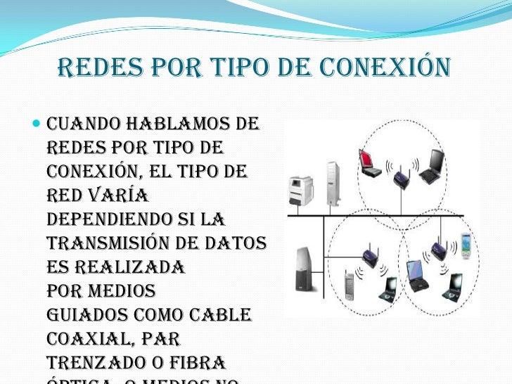 Tipos de conexion for Cuales son los cajeros red