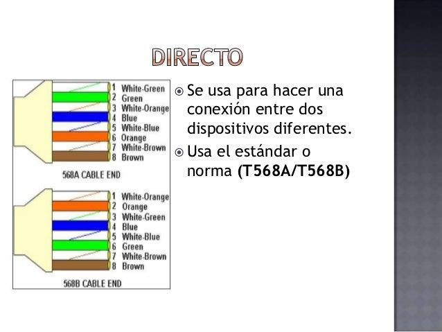 Tipos de conexiones de red for Cuales son los cajeros red