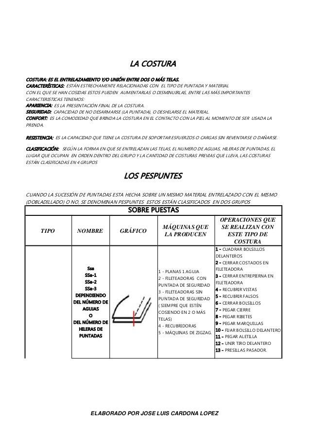 TIPO NOMBRE GRÁFICO MÁQUINAS QUE LA PRODUCEN OPERACIONES QUE SE REALIZAN CON ESTE TIPO DE COSTURA Ssa SSa-1 SSa-2 SSa-3 DE...