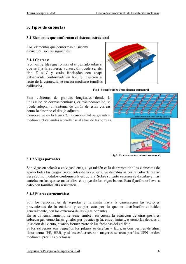 Tipos de cubierta - Tipos de cubiertas inclinadas ...