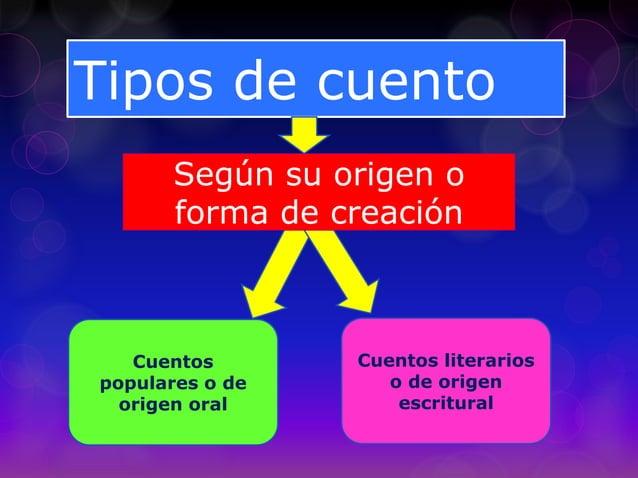 Tipos de cuento Cuentos populares o de origen oral Cuentos literarios o de origen escritural Según su origen o forma de cr...
