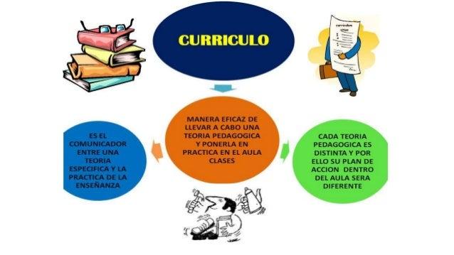 Tipos de curriculo - Mas y mas curriculum ...
