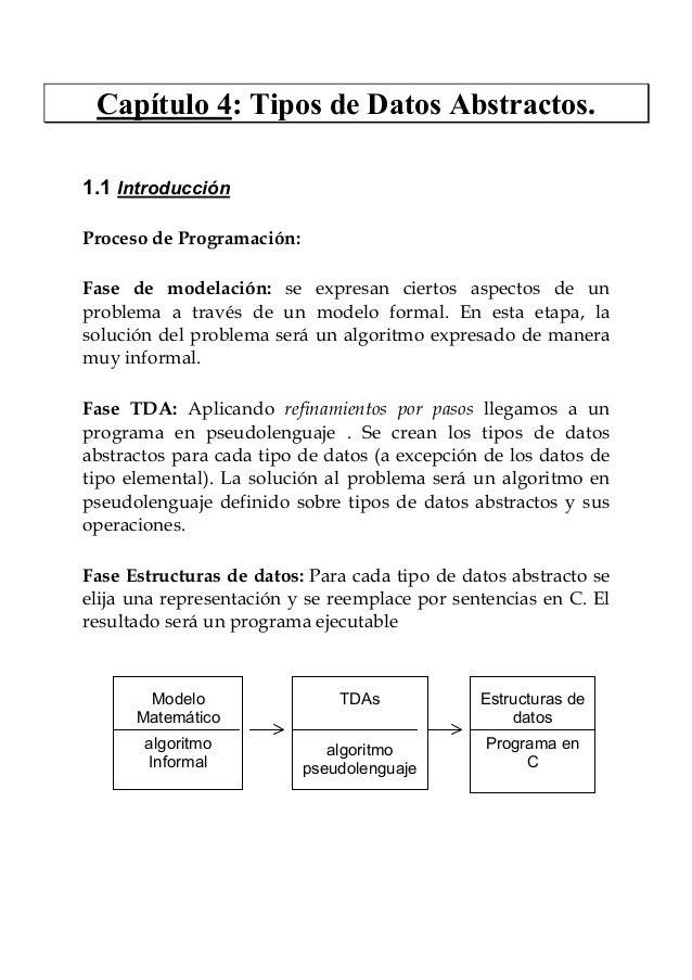 Capítulo 4: Tipos de Datos Abstractos. 1.1 Introducción Proceso de Programación: Fase de modelación: se expresan ciertos a...