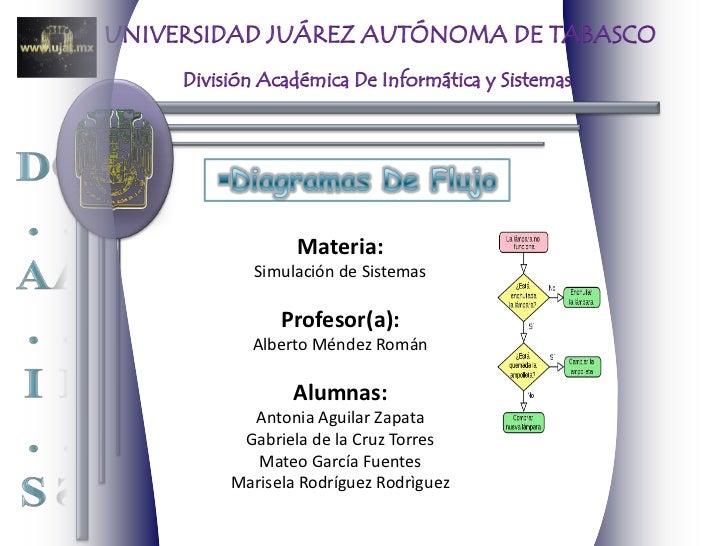 UNIVERSIDAD JUÁREZ AUTÓNOMA DE TABASCO<br />División Académica De Informática y Sistemas<br /><ul><li>Diagramas De Flujo</...