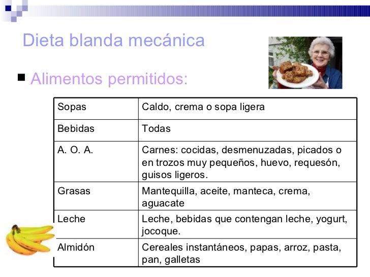 Tipos de dietas_(nutricion)