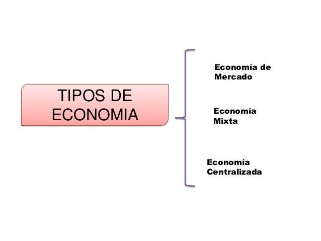 Tipos de economia realizado por gabriela llumiquinga - Tipos de calefaccion economica ...