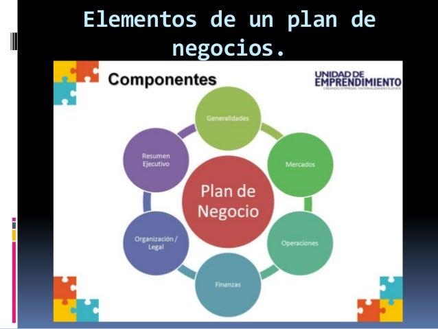 tipos de empresa plan de negocios