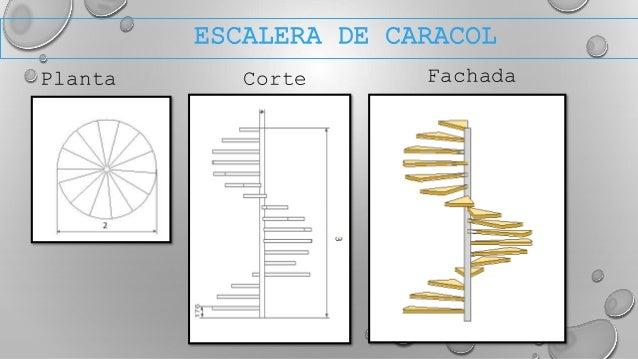 Tipos de escaleras for Como trazar una escalera de caracol de concreto