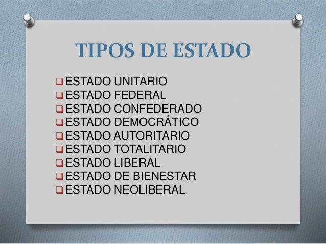 TIPOS DE ESTADO ESTADO UNITARIO ESTADO FEDERAL ESTADO CONFEDERADO ESTADO DEMOCRÁTICO ESTADO AUTORITARIO ESTADO TOTAL...