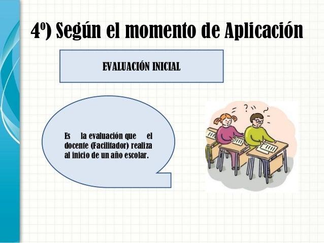 4º) Según el momento de Aplicación Es laevaluaciónque el docente (Facilitador) realiza al inicio de un año escolar. EVA...